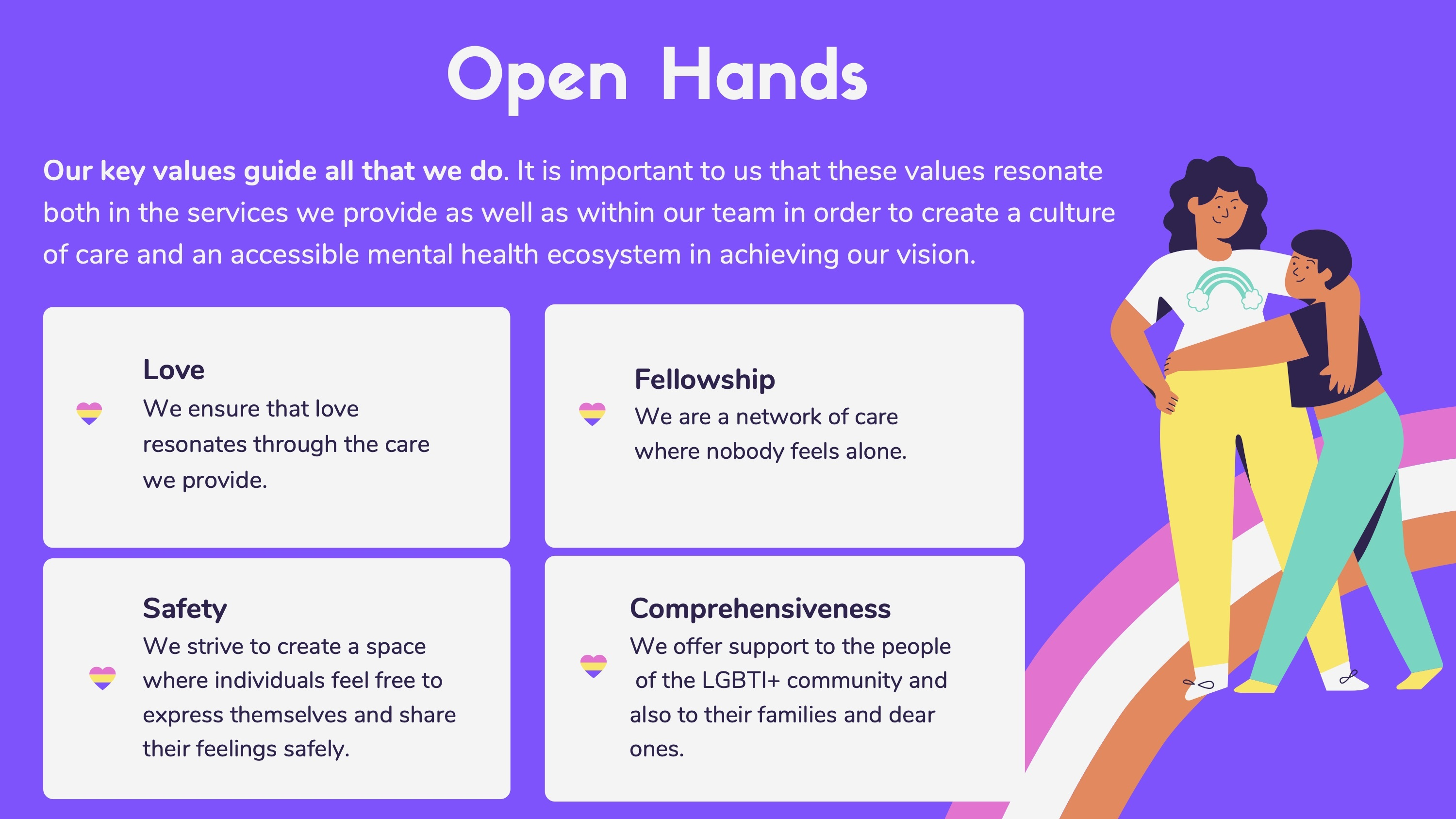 Open Hands values session