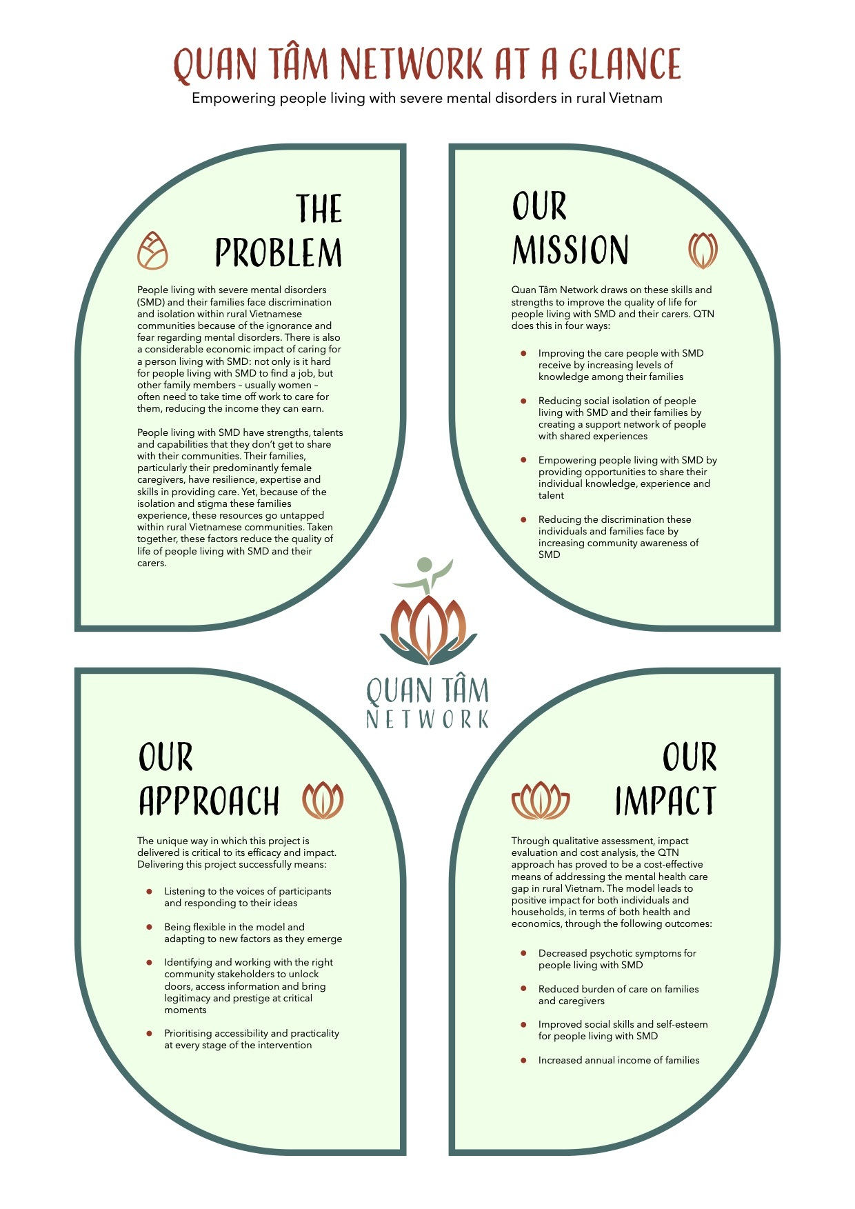 Quan Tam Network 1-pager